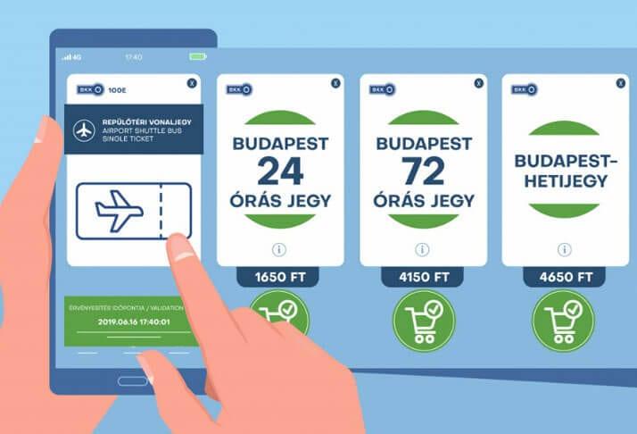 Tickets électroniques des transports publics de Budapest